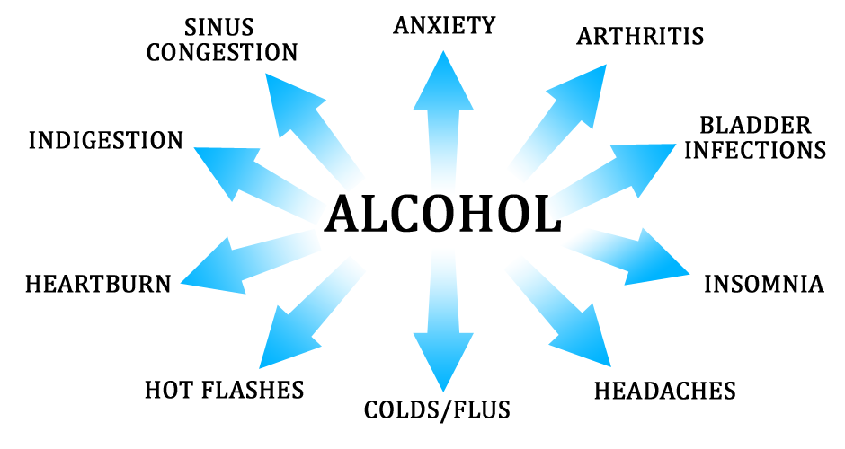alcohol-chart-NEW.png